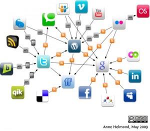 2010.05.26_social media