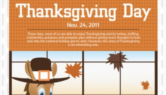 Thanksgiving Then And Now [Infographic]