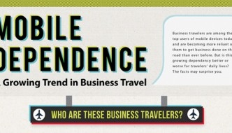 Are Business Travelers Too Addicted To Technology? [Infographic]