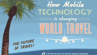Mobile Technology Has Drastically Changed Travel Forever [Infographic]