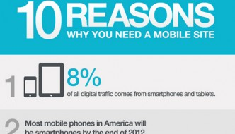 10 Reasons Why Your Organization Needs A Mobile Site [Infographic]