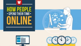 How We Spend Our Time Online [Infographic]