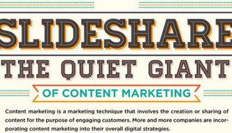 SlideShare: The Largest Professional Content Sharing Community In The World [Infographic]