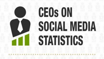 Compare Your CEO With These CEOs And Their Social Media Use [Infographic]