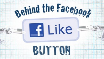 Behind One Of The Most Used Widgets Online: The Facebook Like Button [Infographic]