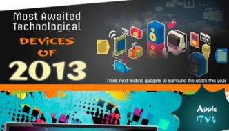 Eight Techno Gadgets We Expect In 2013 [Infographic]