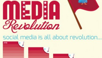 Social Media Is All About Revolution [Infographic]