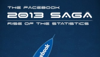 Rise Of The Facebook 2013 Statistics Saga [Infographic]