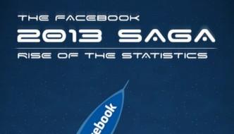 Rise Of The Facebook 2013 Statistics Saga [Infographic]