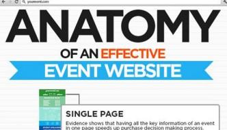 Creating An Effective Event Website [Infographic]