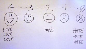 Conferences Suck At Measurement!