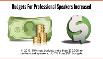 High Voltage Highlights About Speakers At Meetings Infographic