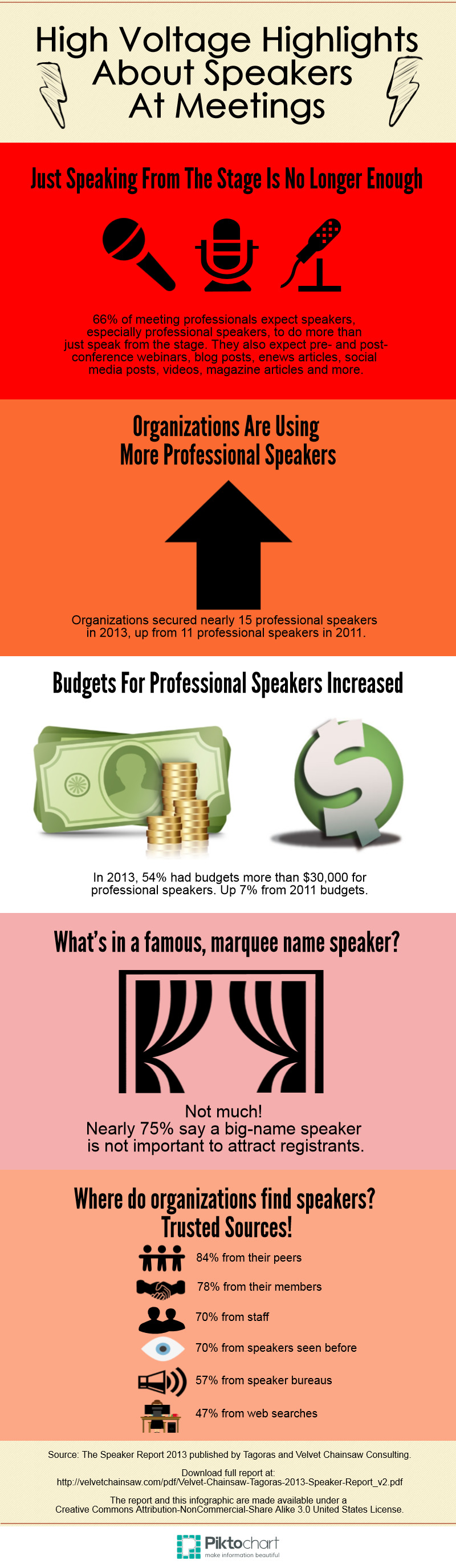 Using Speakers At Meetings And Events-1