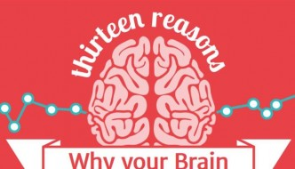 Weird And Wacky Reasons Why Your Brain Craves Infographics