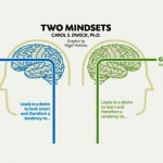 Do You Have A Fixed Or Growth Conference Mindset? [Infographic]